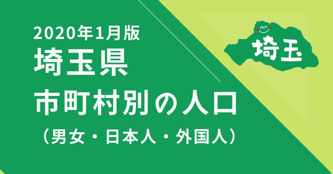 2020年版 埼玉県・市町村別の人口(男女・日本人・外国人)
